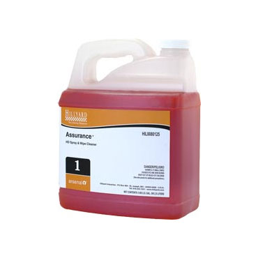 All Purpose Spray Cleaners