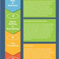 Floor Cleaning & Maintenance Tips